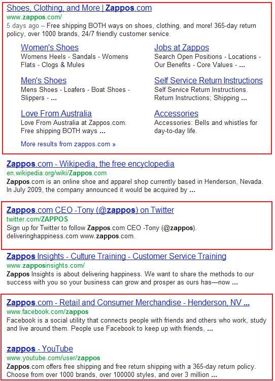Zappos ranking