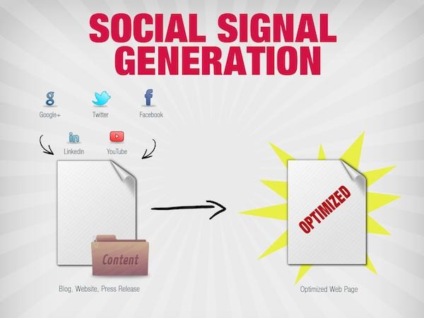 Social Optimisation for Maximum Optimisation